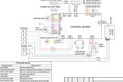 Development of electrical circuits 13 - kwork.com