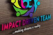 I will design stunning business logo for your business 5 - kwork.com