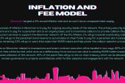 Infographic 14 - kwork.com