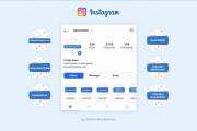 Instagram Highlights 10 - kwork.com