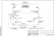 Development of electrical circuits 15 - kwork.com