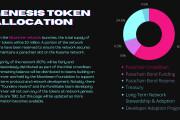 Infographic 12 - kwork.com